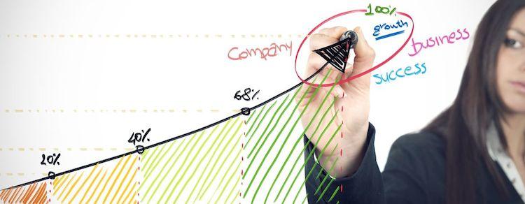 El GAP en la ejecución de estrategias