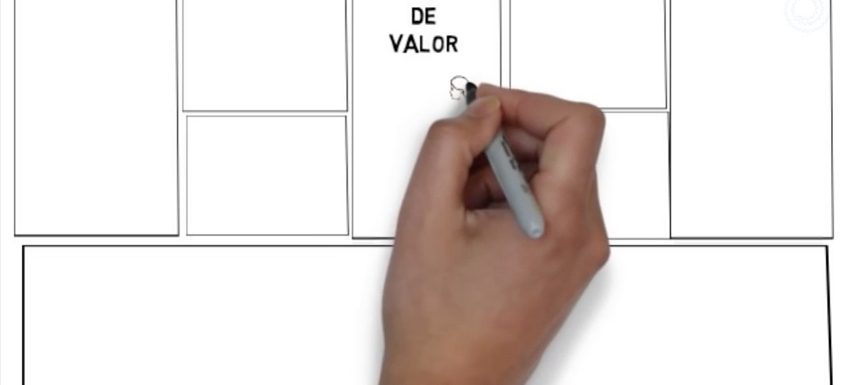 ¿ Cómo podemos entender con un simple golpe de vista un modelo de negocio?