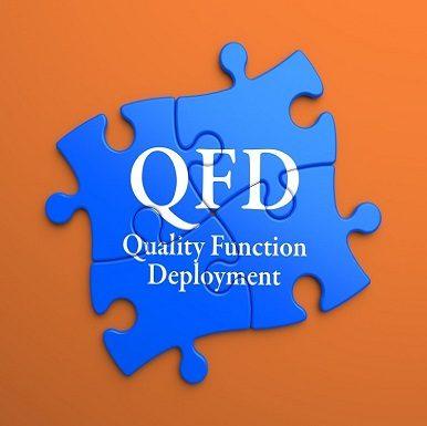 La matriz QFD en el Cuadro de Mando Integral